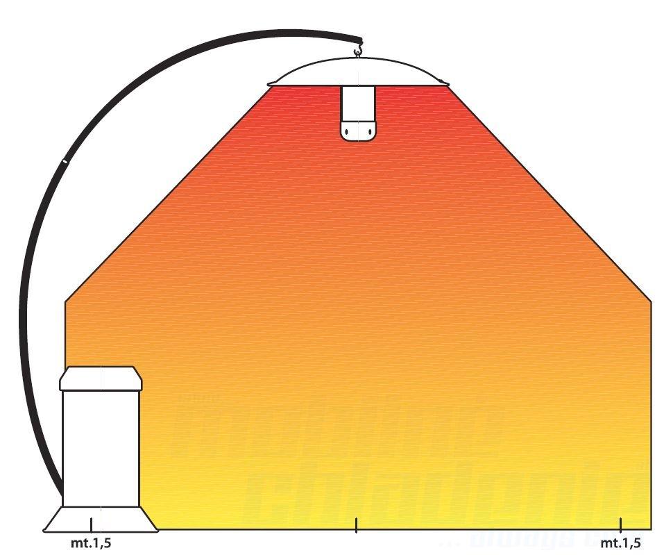 Smerovanie tepelného žiarenia